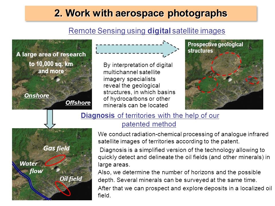 2. Work with aerospace photographs Remote Sensing using digital satellite images By interpretation of digital multichannel satellite imagery specialis
