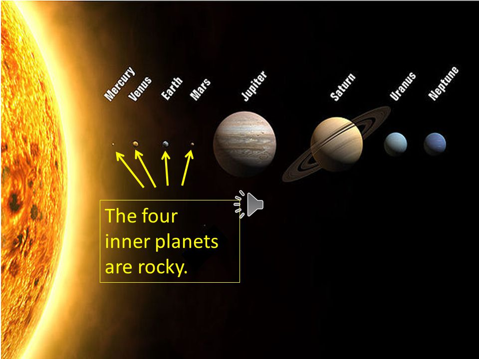 J The four inner planets are rocky.