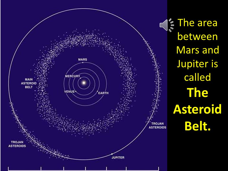 J The area between Mars and Jupiter is called The Asteroid Belt.