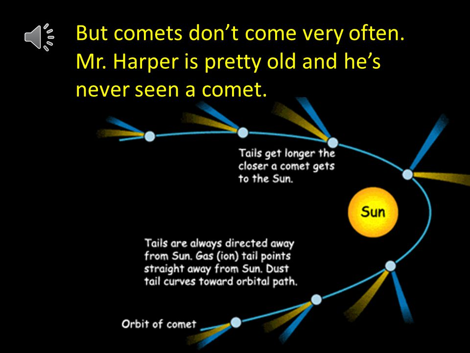 j But comets dont come very often. Mr. Harper is pretty old and hes never seen a comet.