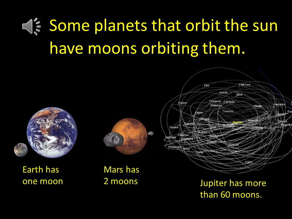 Some planets that orbit the sun have moons orbiting them.