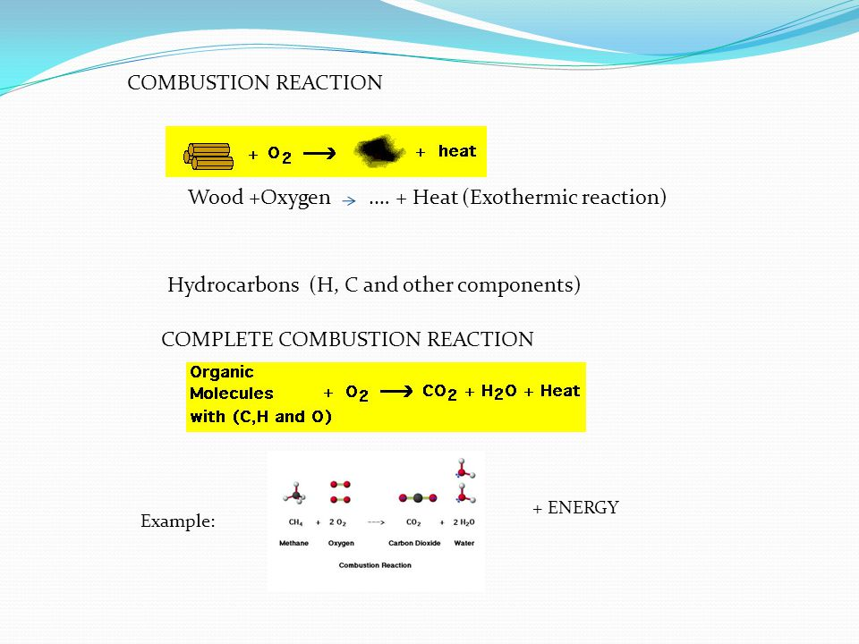 COMBUSTION REACTION Wood +Oxygen.… + Heat (Exothermic reaction) Hydrocarbons (H, C and other components) COMPLETE COMBUSTION REACTION Example: + ENERG