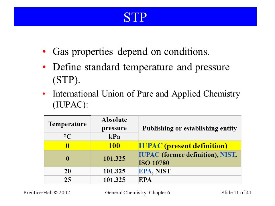 Prentice-Hall © 2002General Chemistry: Chapter 6Slide 11 of 41 STP Gas properties depend on conditions. Define standard temperature and pressure (STP)