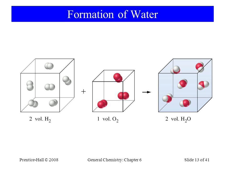 Prentice-Hall © 2008General Chemistry: Chapter 6Slide 13 of 41 Formation of Water