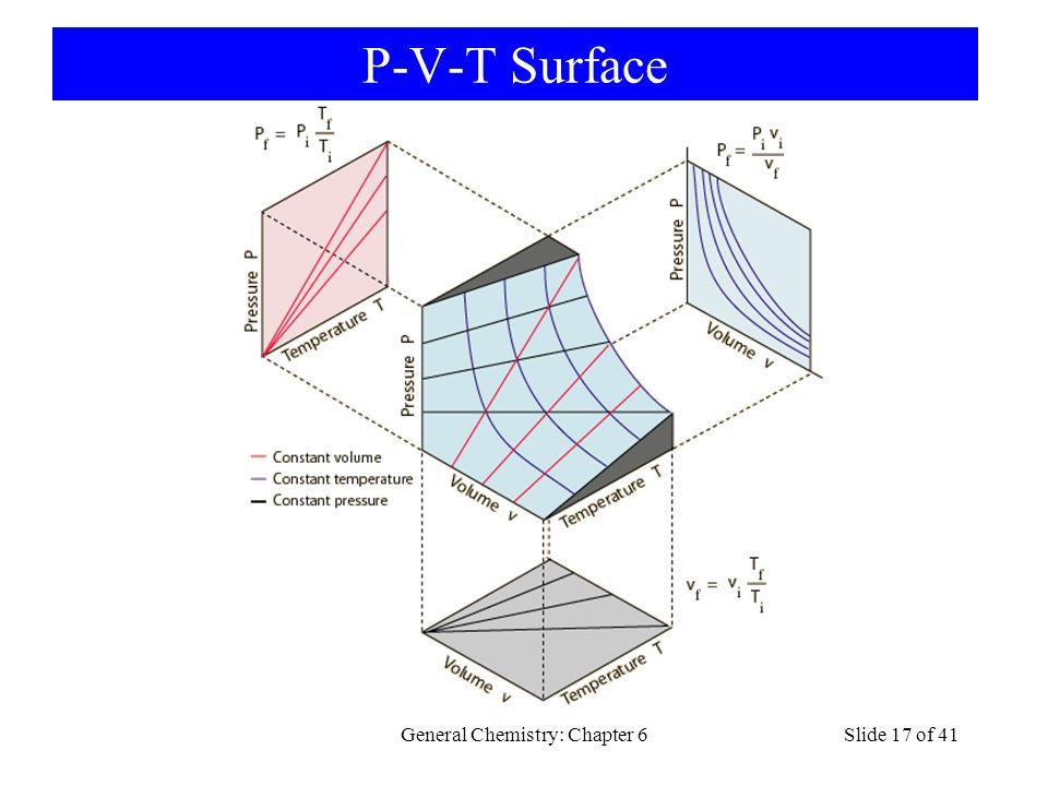 P-V-T Surface General Chemistry: Chapter 6Slide 17 of 41
