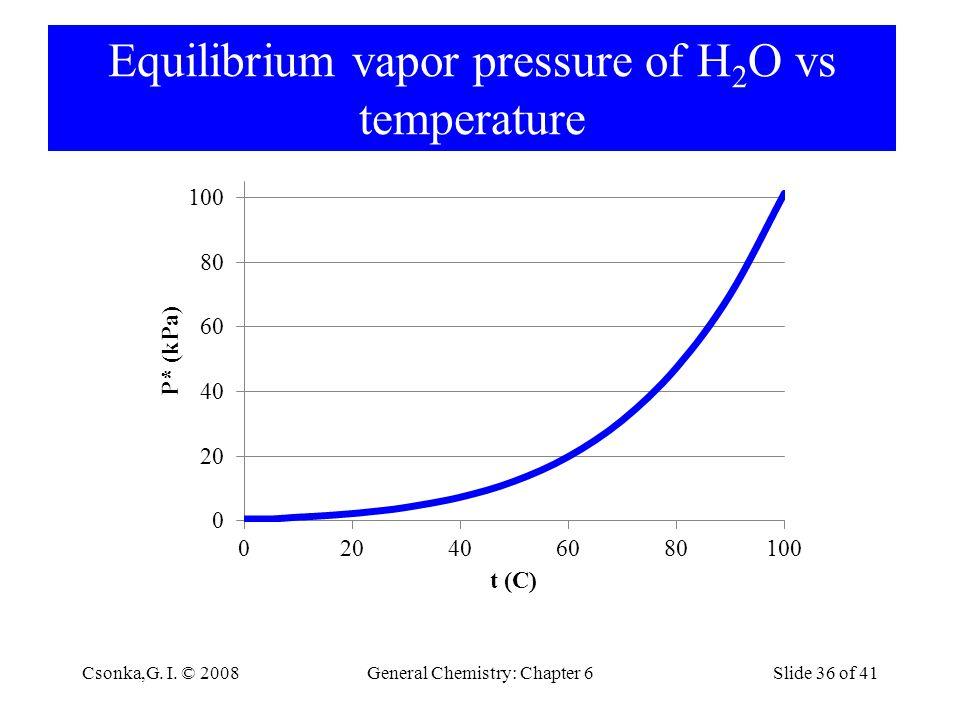 Equilibrium vapor pressure of H 2 O vs temperature Csonka,G. I. © 2008General Chemistry: Chapter 6Slide 36 of 41