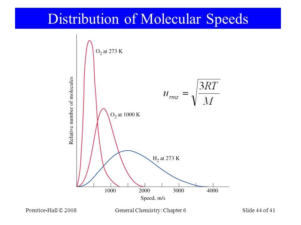 Prentice-Hall © 2008General Chemistry: Chapter 6Slide 44 of 41 Distribution of Molecular Speeds