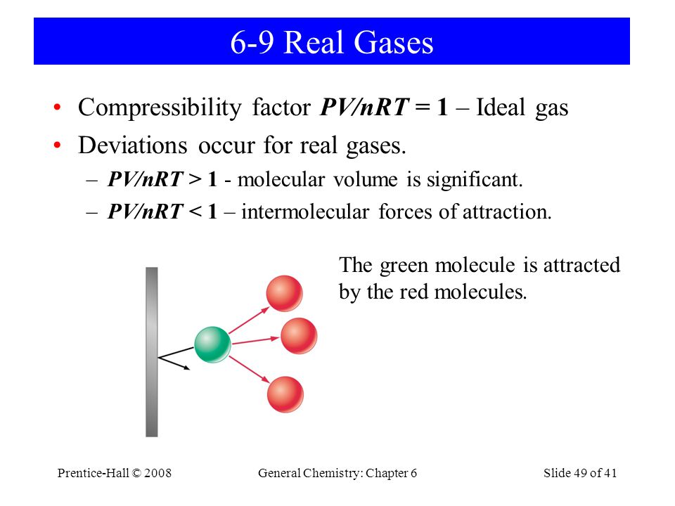 Prentice-Hall © 2008General Chemistry: Chapter 6Slide 49 of 41 6-9 Real Gases Compressibility factor PV/nRT = 1 – Ideal gas Deviations occur for real