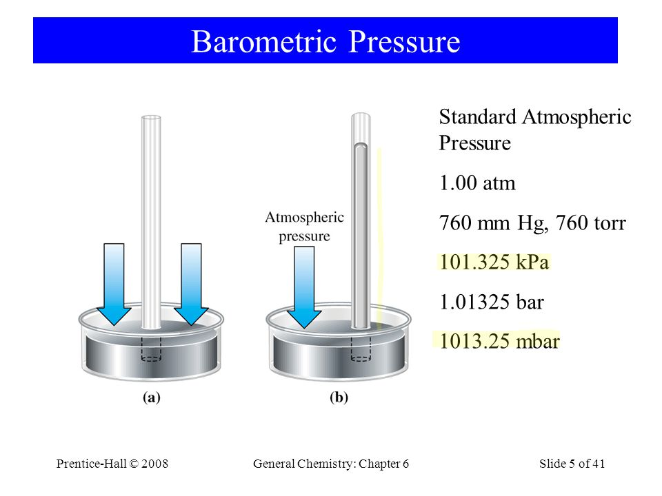 Atmospheric Pressure: isobars in hPa General Chemistry: Chapter 6Slide 6 of 41