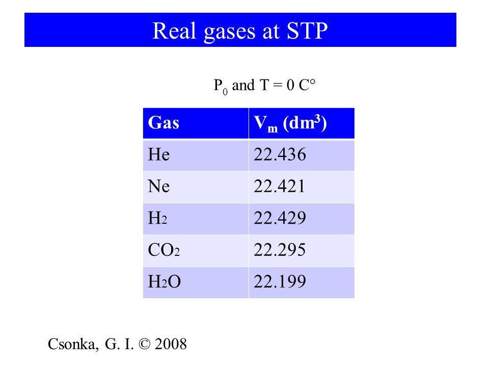 GasV m (dm 3 ) He22.436 Ne22.421 H2H2 22.429 CO 2 22.295 H2OH2O22.199 Real gases at STP P 0 and T = 0 C° Csonka, G. I. © 2008