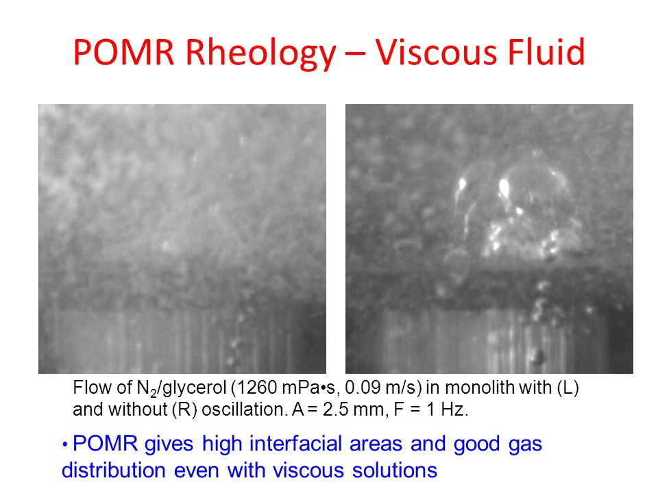 POMR Rheology – Viscous Fluid Flow of N 2 /glycerol (1260 mPas, 0.09 m/s) in monolith with (L) and without (R) oscillation.