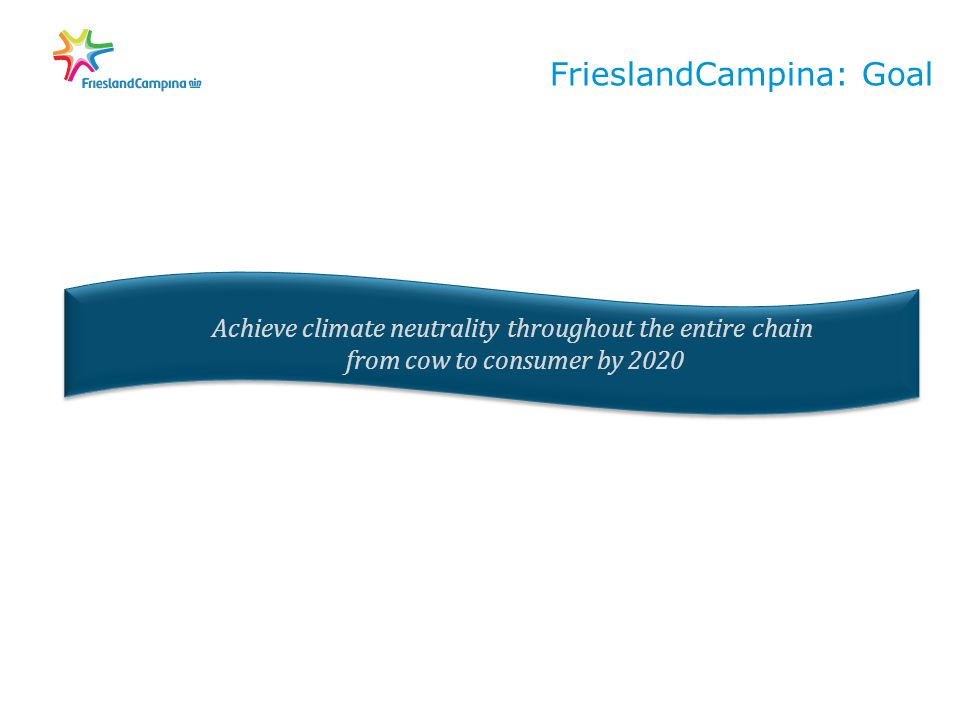 FrieslandCampina: Goal Achieve climate neutrality throughout the entire chain from cow to consumer by 2020 Achieve climate neutrality throughout the entire chain from cow to consumer by 2020