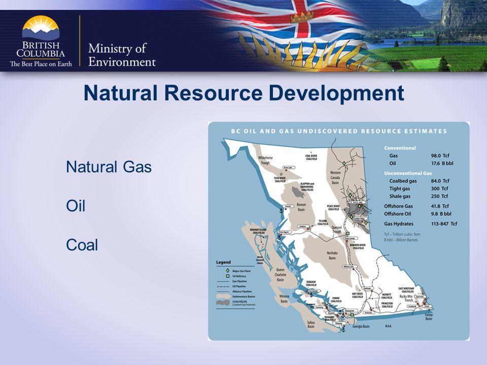 Natural Resource Development Natural Gas Oil Coal