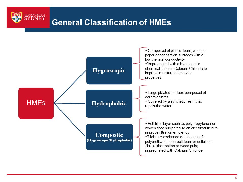 General Classification of HMEs 5 HMEs Hygroscopic Hydrophobic Composite (Hygroscopic/Hydrophobic) Composed of plastic foam, wool or paper condensation