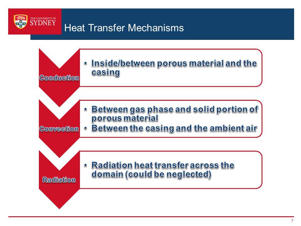 Heat Transfer Mechanisms 7