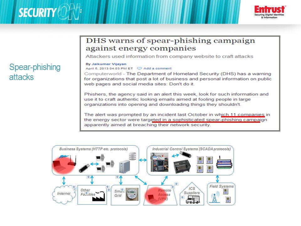 Spear-phishing attacks