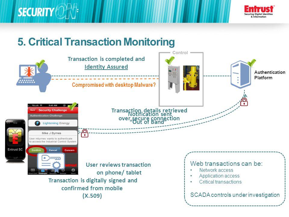 5. Critical Transaction Monitoring 1.User initiatives online transaction Web transactions can be: Network access Application access Critical transacti