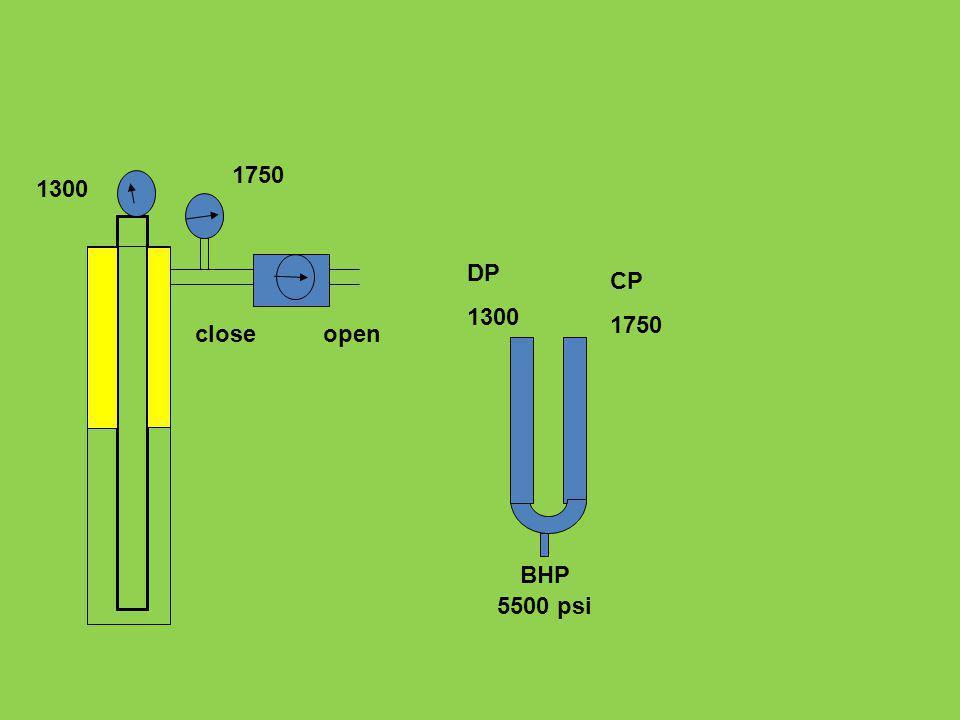 DP 1300 CP 1750 5500 psi BHP 1300 1750 closeopen