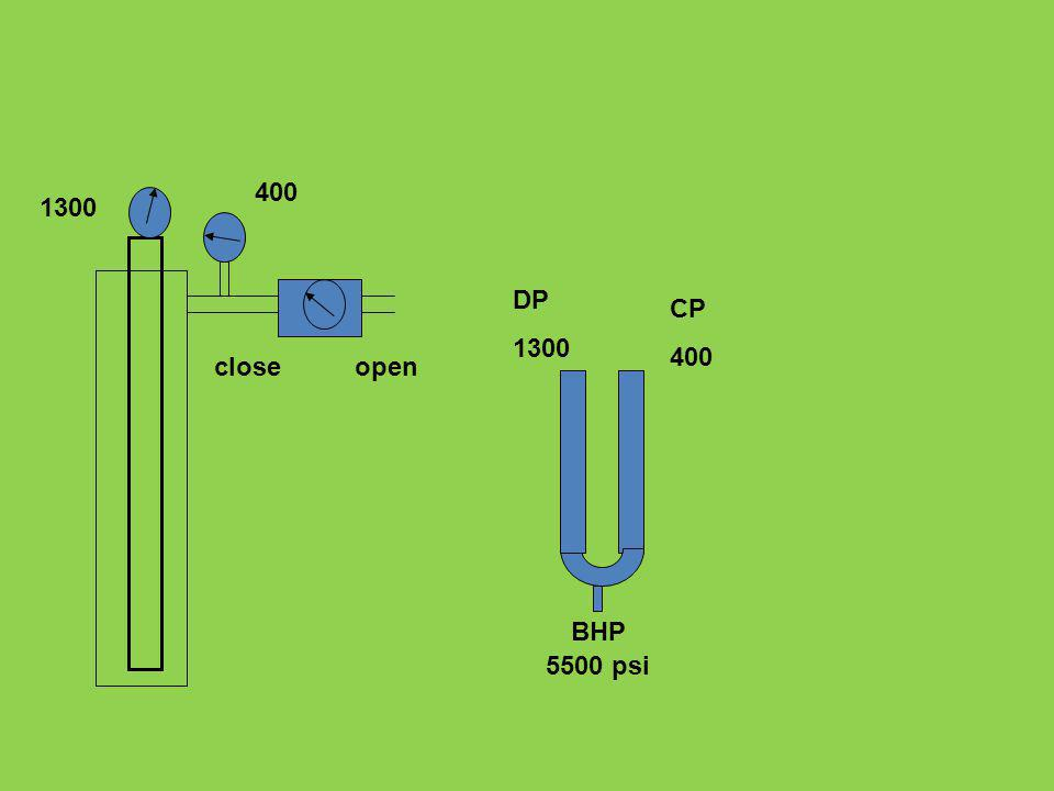 DP 1300 CP 400 5500 psi BHP 1300 400 closeopen