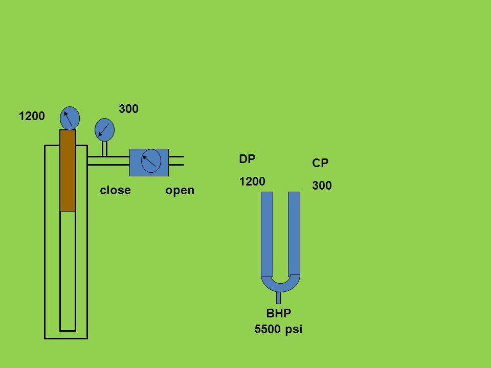 DP 1200 CP 300 5500 psi BHP 1200 300 closeopen