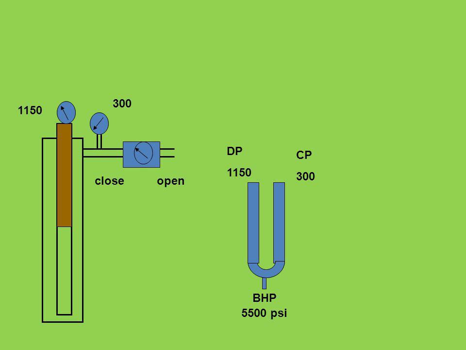 DP 1150 CP 300 5500 psi BHP 1150 300 closeopen
