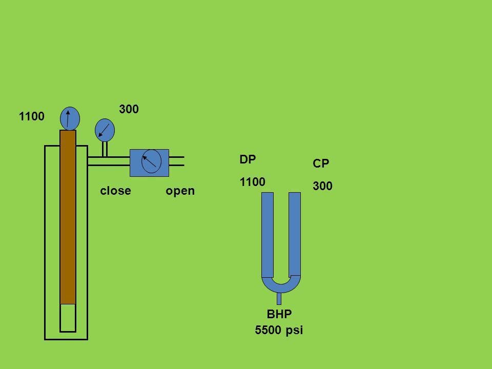 DP 1100 CP 300 5500 psi BHP 1100 300 closeopen