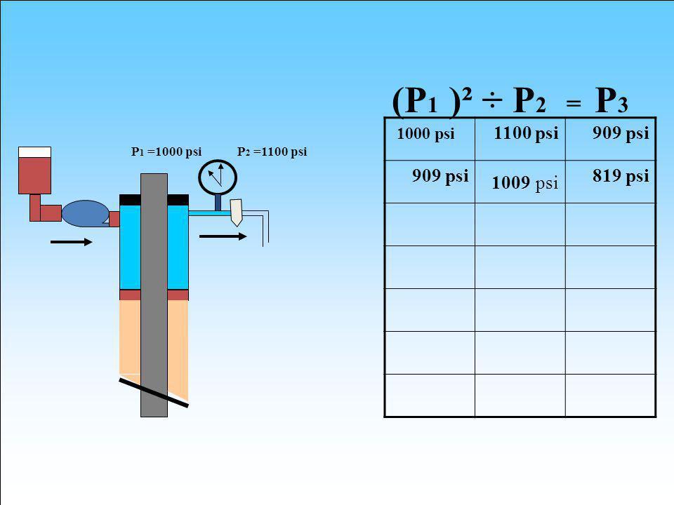 1000 psi 1100 psi909 psi 1009 psi 819 psi (P 1 )² ÷ P 2 = P 3 P 1 =1000 psiP 2 =1100 psi