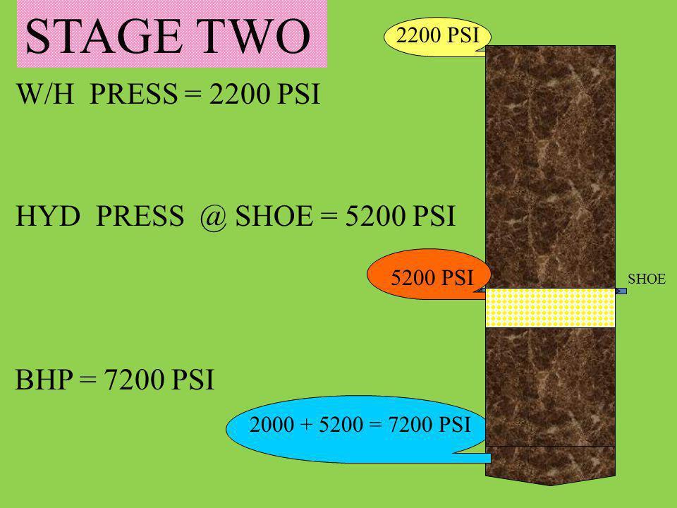 W/H PRESS = 2200 PSI HYD PRESS @ SHOE = 5200 PSI BHP = 7200 PSI 2000 + 5200 = 7200 PSI 2200 PSI STAGE TWO 5200 PSI SHOE