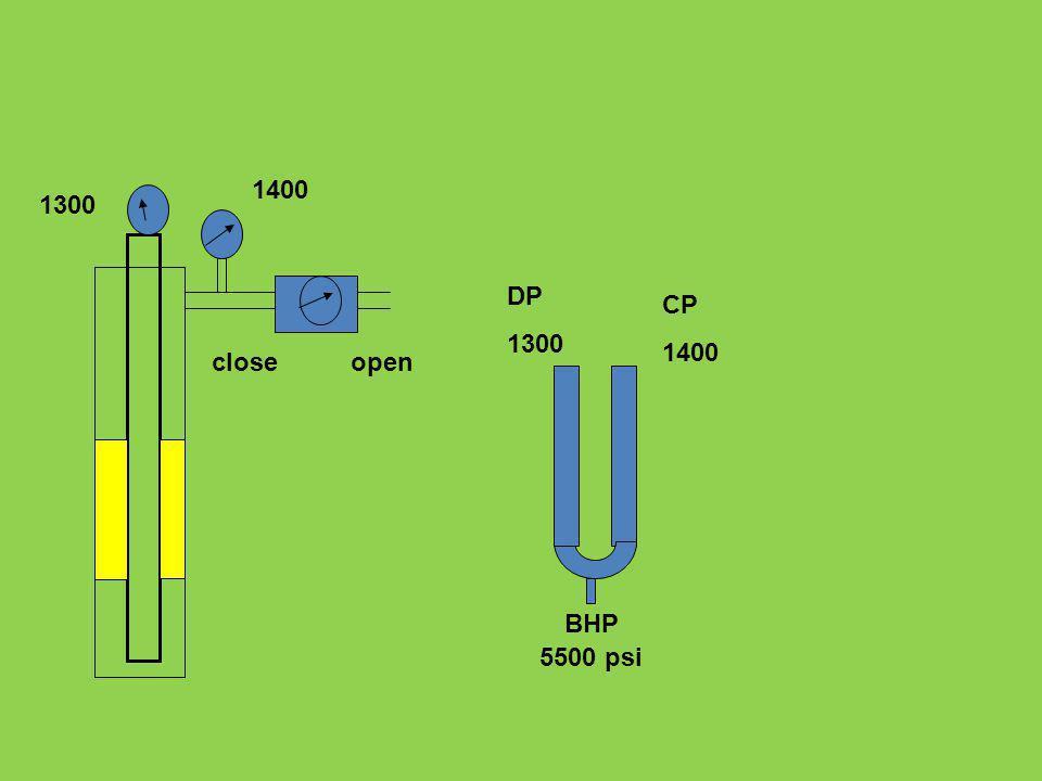 DP 1300 CP 1400 5500 psi BHP 1300 1400 closeopen