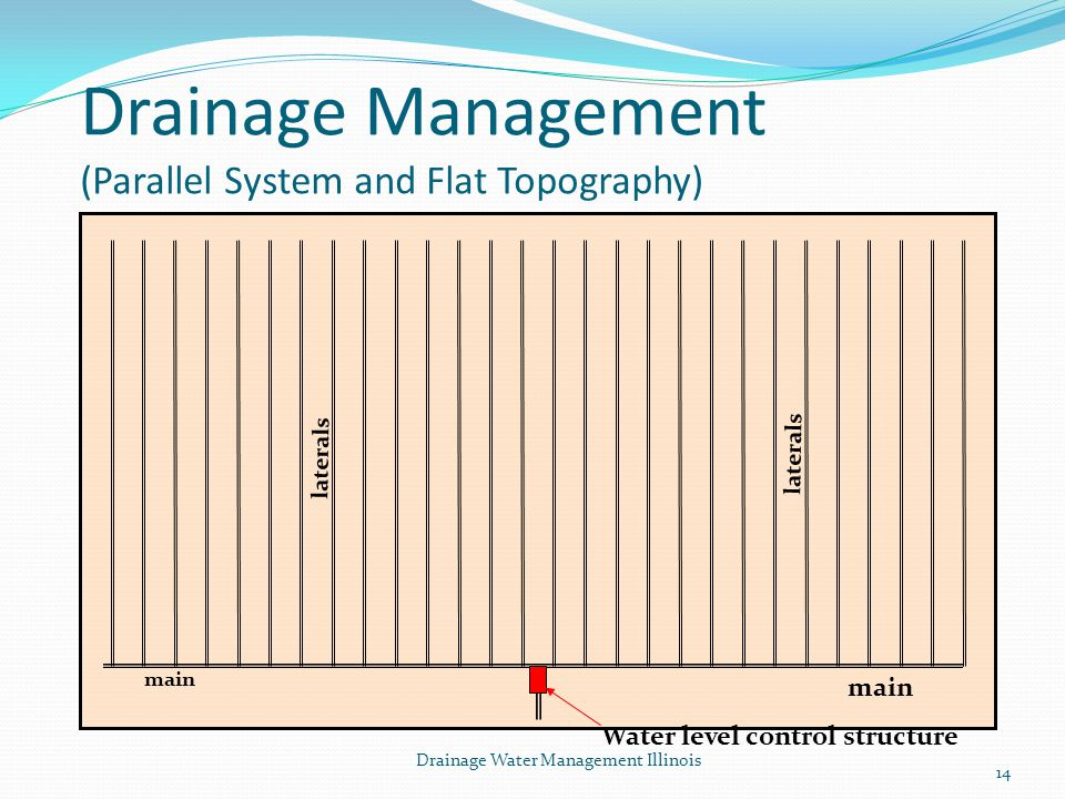 Drainage Management (Parallel System and Flat Topography) main laterals Water level control structure 14 Drainage Water Management Illinois