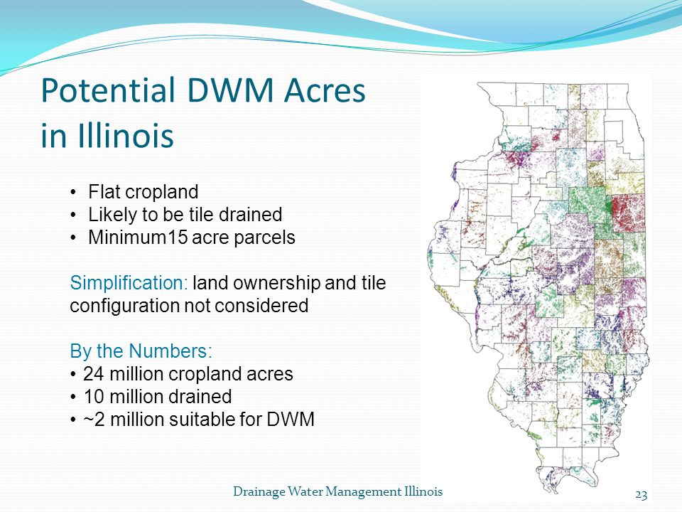 Potential DWM Acres in Illinois Flat cropland Likely to be tile drained Minimum15 acre parcels Simplification: land ownership and tile configuration n