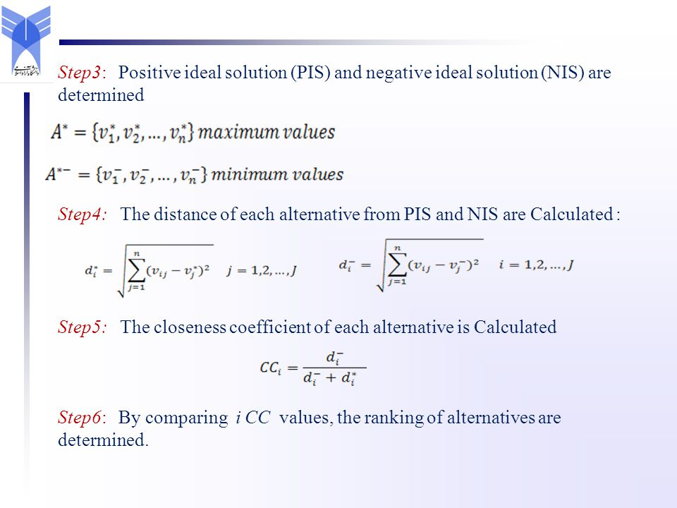Step4: The distance of each alternative from PIS and NIS are Calculated : Step5: The closeness coefficient of each alternative is Calculated Step6: By comparing i CC values, the ranking of alternatives are determined.
