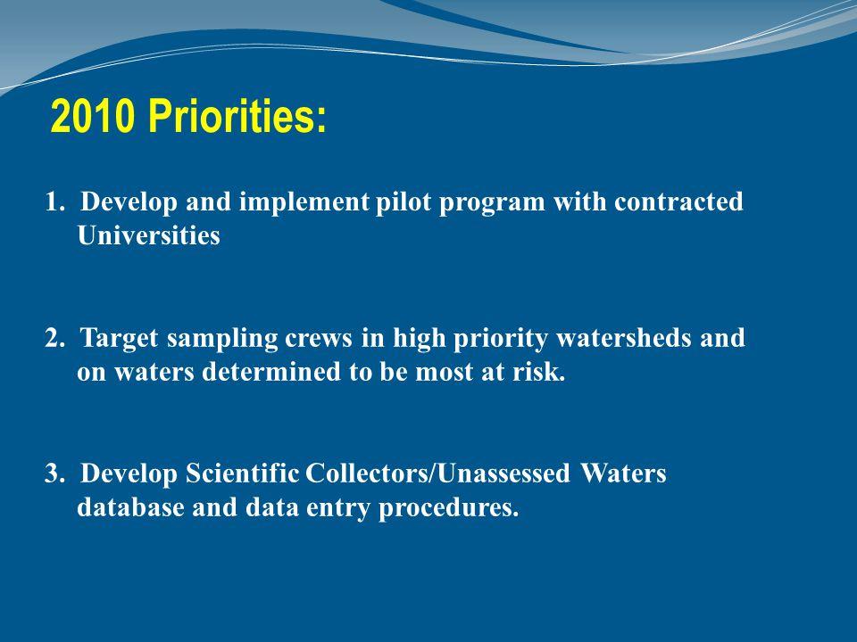 2010 Priorities: 2.