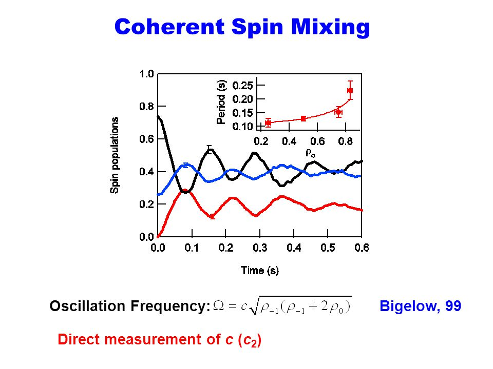 Coherent Spin Mixing Oscillation Frequency: Bigelow, 99 Direct measurement of c (c 2 )