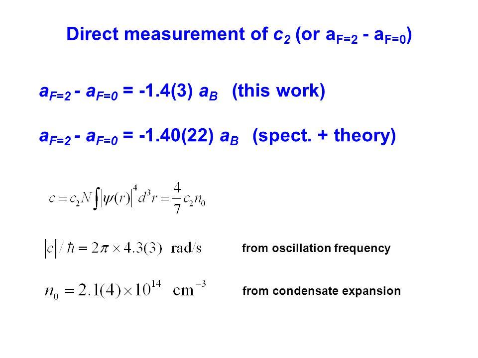 Direct measurement of c 2 (or a F=2 - a F=0 ) a F=2 - a F=0 = -1.4(3) a B (this work) a F=2 - a F=0 = -1.40(22) a B (spect.