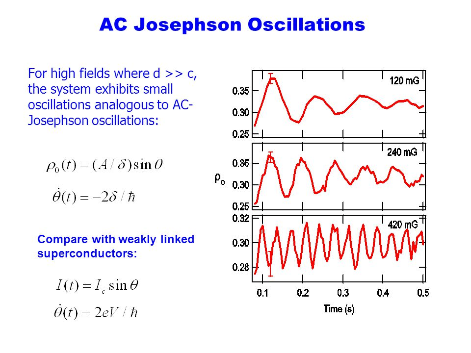 AC Josephson Oscillations For high fields where d >> c, the system exhibits small oscillations analogous to AC- Josephson oscillations: Compare with weakly linked superconductors: