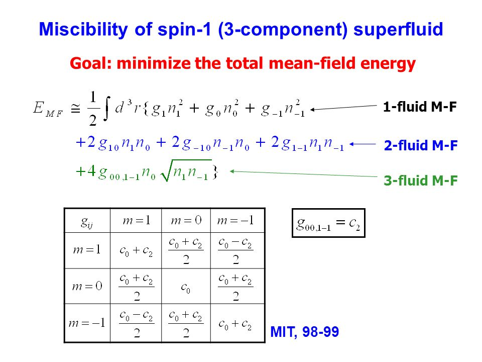 Miscibility of spin-1 (3-component) superfluid 1-fluid M-F 2-fluid M-F 3-fluid M-F Goal: minimize the total mean-field energy MIT, 98-99