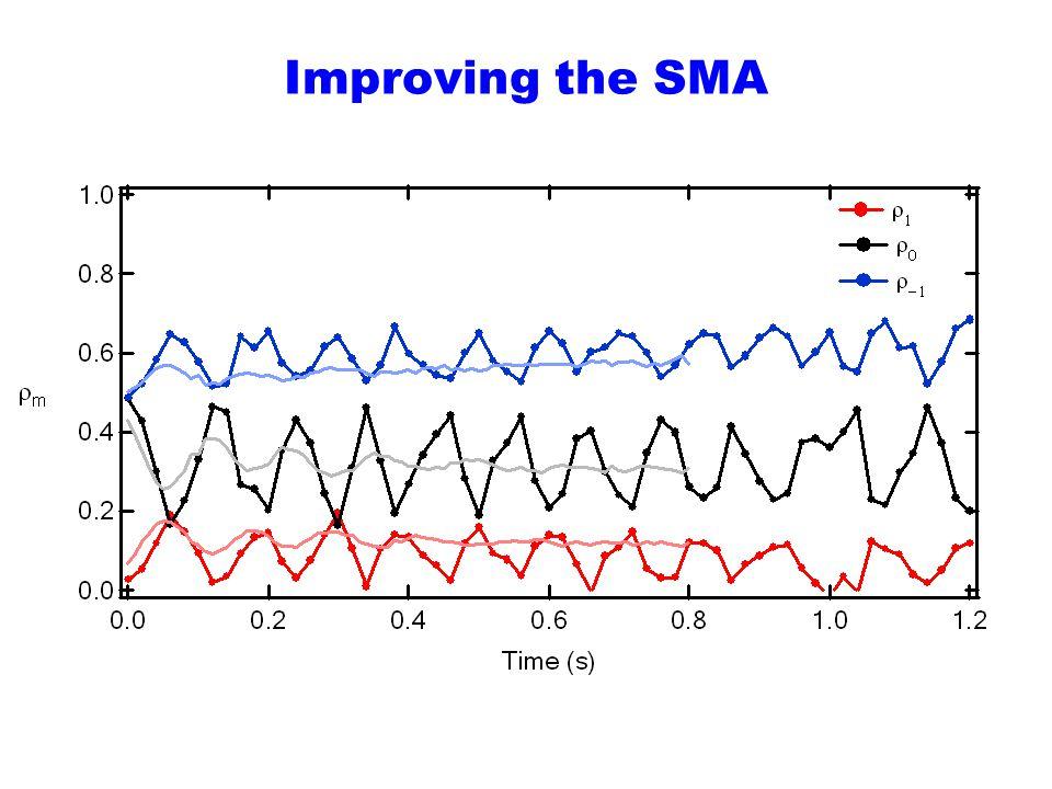 Improving the SMA
