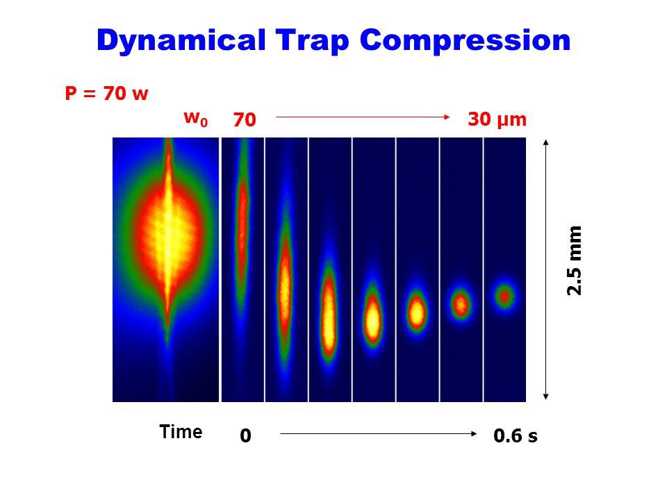 Dynamical Trap Compression Time 00.6 s 2.5 mm P = 70 w w0w0 30 μm 70