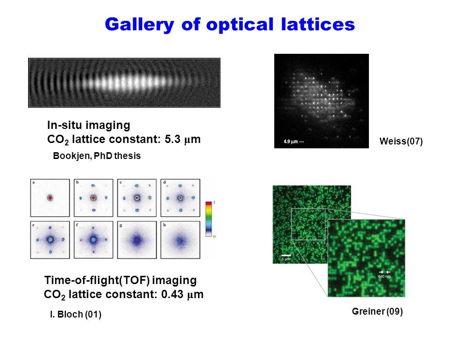Gallery of optical lattices In-situ imaging CO 2 lattice constant: 5.3 μ m Time-of-flight(TOF) imaging CO 2 lattice constant: 0.43 μ m Bookjen, PhD thesis I.