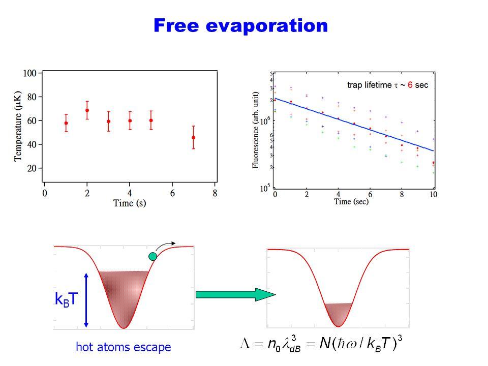 Free evaporation kBTkBT hot atoms escape
