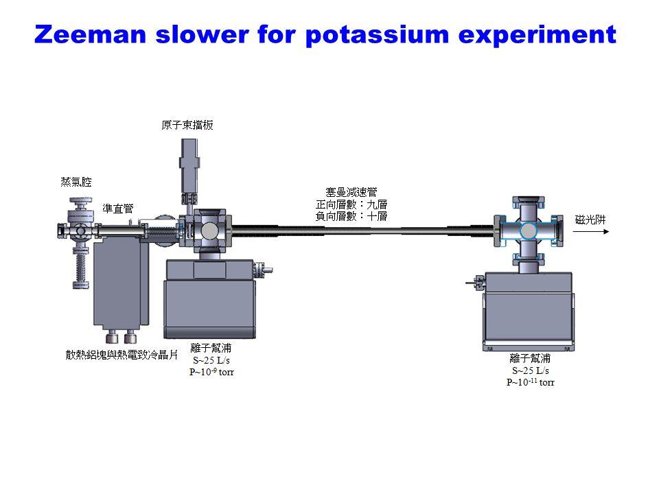 Zeeman slower for potassium experiment