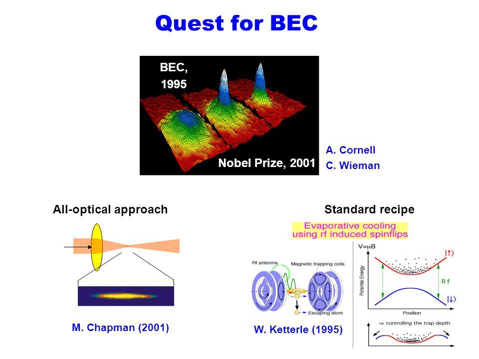 Quest for BEC W.Ketterle (1995) BEC, 1995 Nobel Prize, 2001 A.