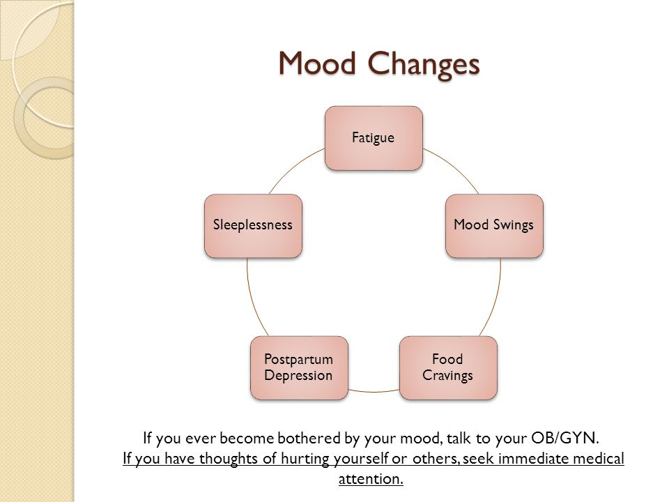 Mood Changes FatigueMood Swings Food Cravings Postpartum Depression Sleeplessness If you ever become bothered by your mood, talk to your OB/GYN. If yo