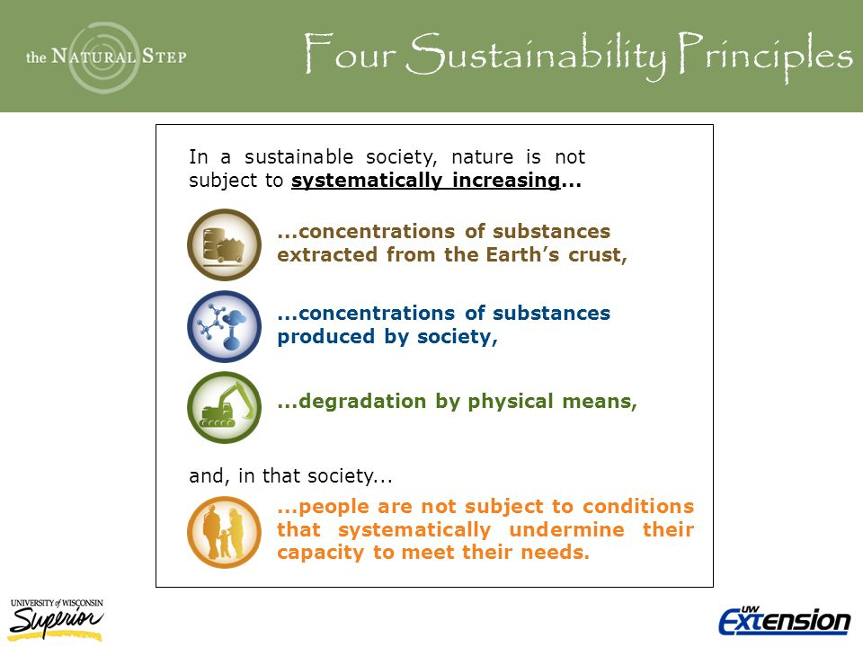 Four Sustainability Principles...concentrations of substances extracted from the Earths crust,...concentrations of substances produced by society,...degradation by physical means,...people are not subject to conditions that systematically undermine their capacity to meet their needs.