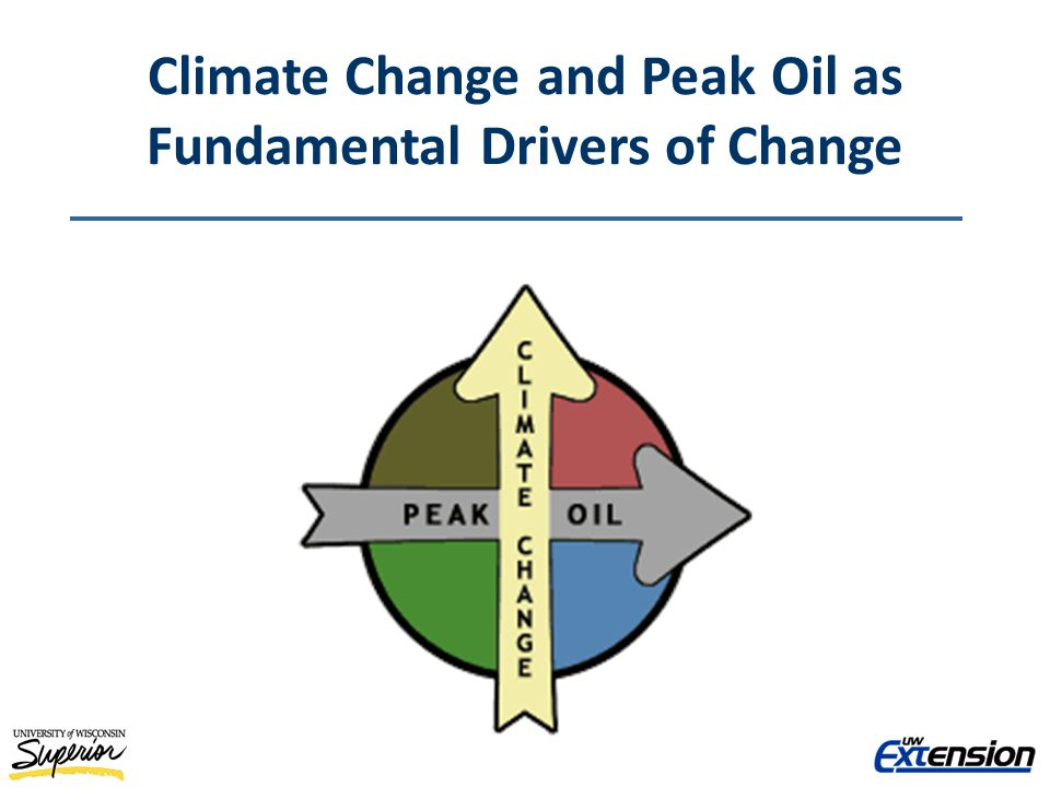 Climate Change and Peak Oil as Fundamental Drivers of Change