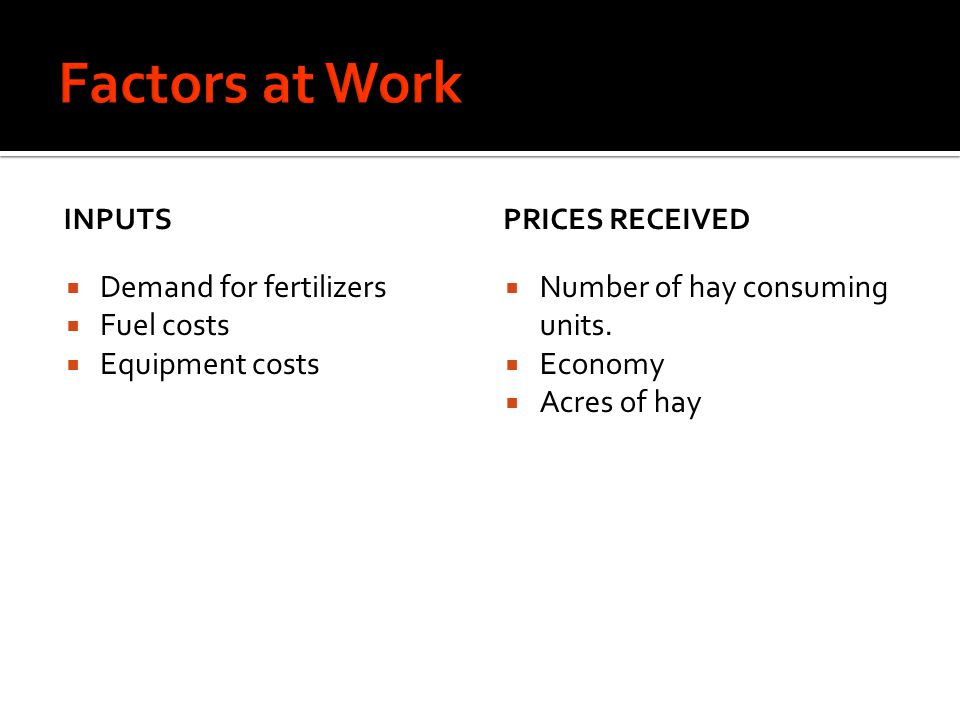 INPUTS Demand for fertilizers Fuel costs Equipment costs PRICES RECEIVED Number of hay consuming units.