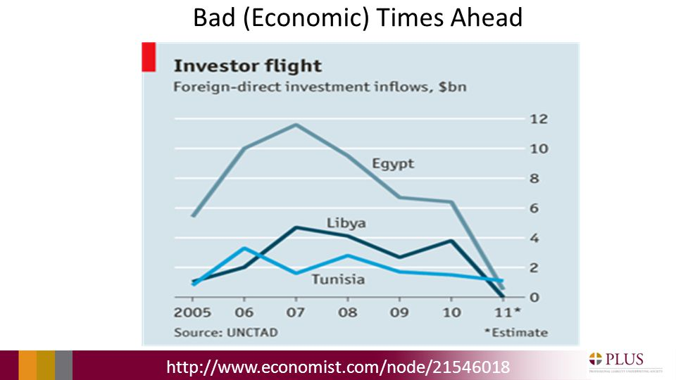 Bad (Economic) Times Ahead http://www.economist.com/node/21546018