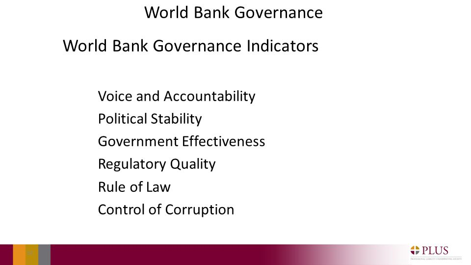 World Bank Governance World Bank Governance Indicators Voice and Accountability Political Stability Government Effectiveness Regulatory Quality Rule of Law Control of Corruption 64