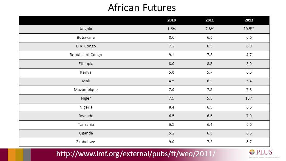 African Futures 201020112012 Angola1.6%7.8%10.5% Botswana8.66.06.6 D.R.